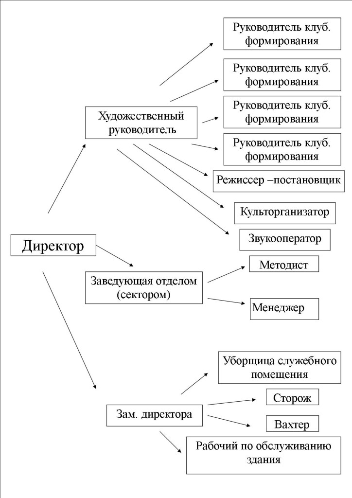 Документ Microsoft Office Publisher (4) 3